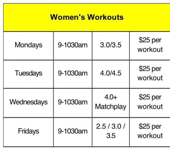Women's Workouts